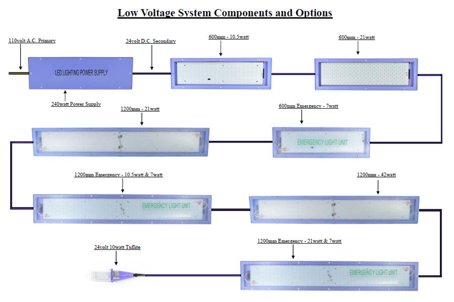 24v Low Voltage System