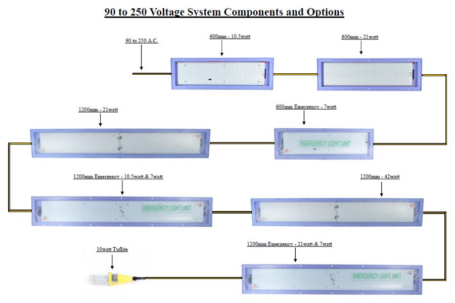 110v Low Voltage System